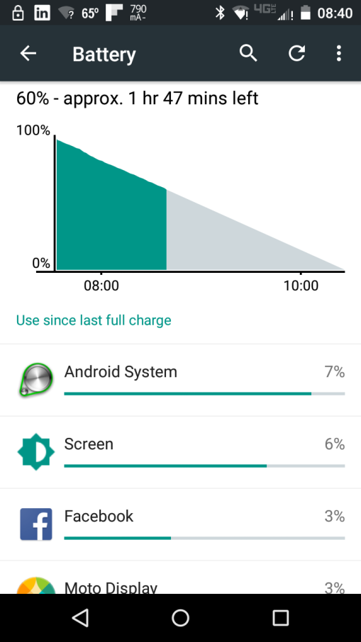 Moto X Battery Life 2 1/2 Hours!! Click to enlarge